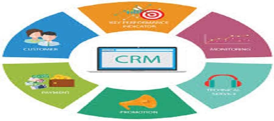 Important Benefits of CRM Software in Pakistan for E-Commerce And Retail Business
