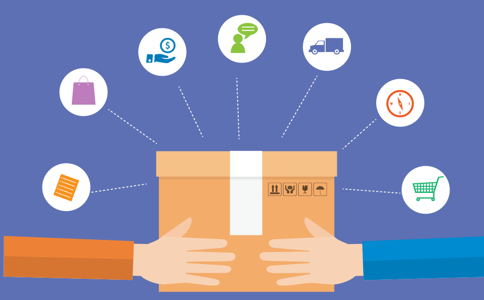 Why Smart Grocery Businesses Are Moving To An App Based Delivery Software in Pakistan Services